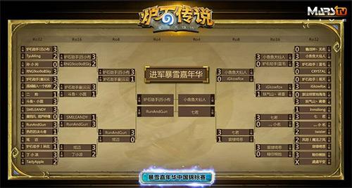 炉石中国锦标赛收官 四强选手赴美决战
